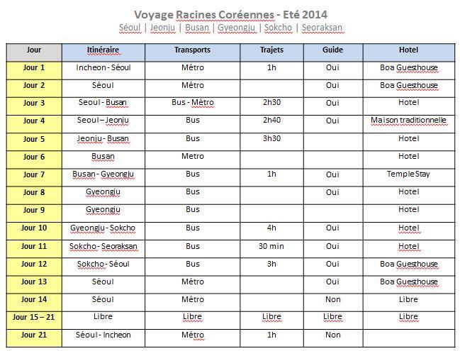Programme Voyage Rc Ete 2014
